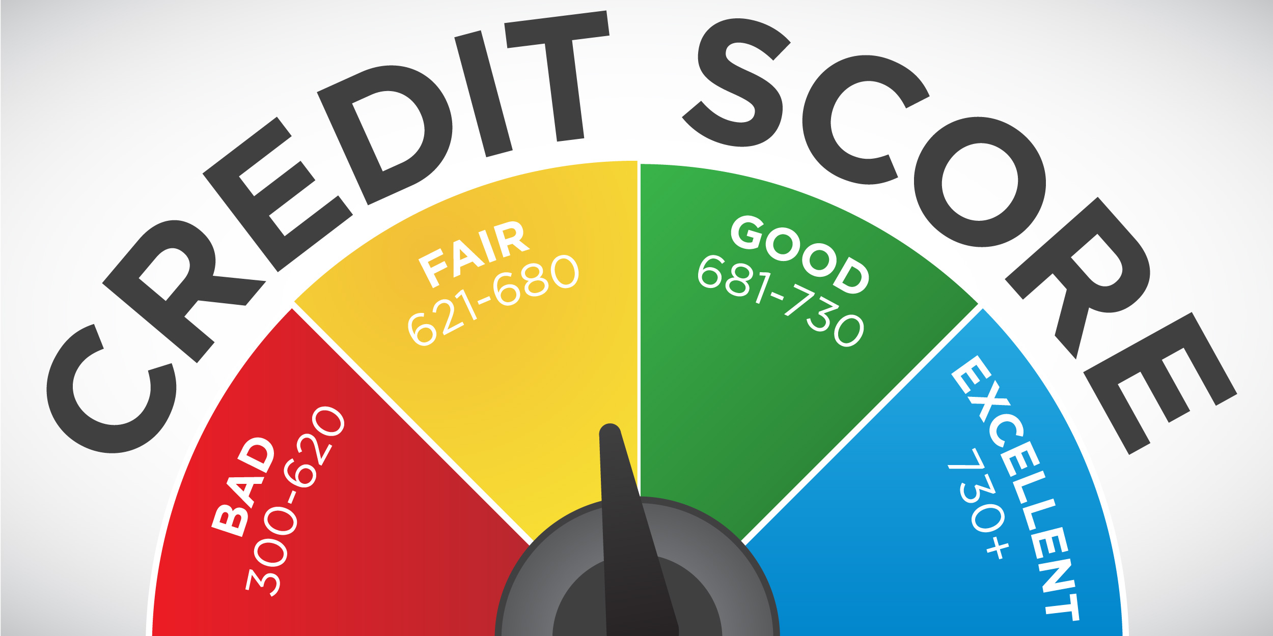The Truth Behind These 3 Credit Score Myths DriveTime Blog